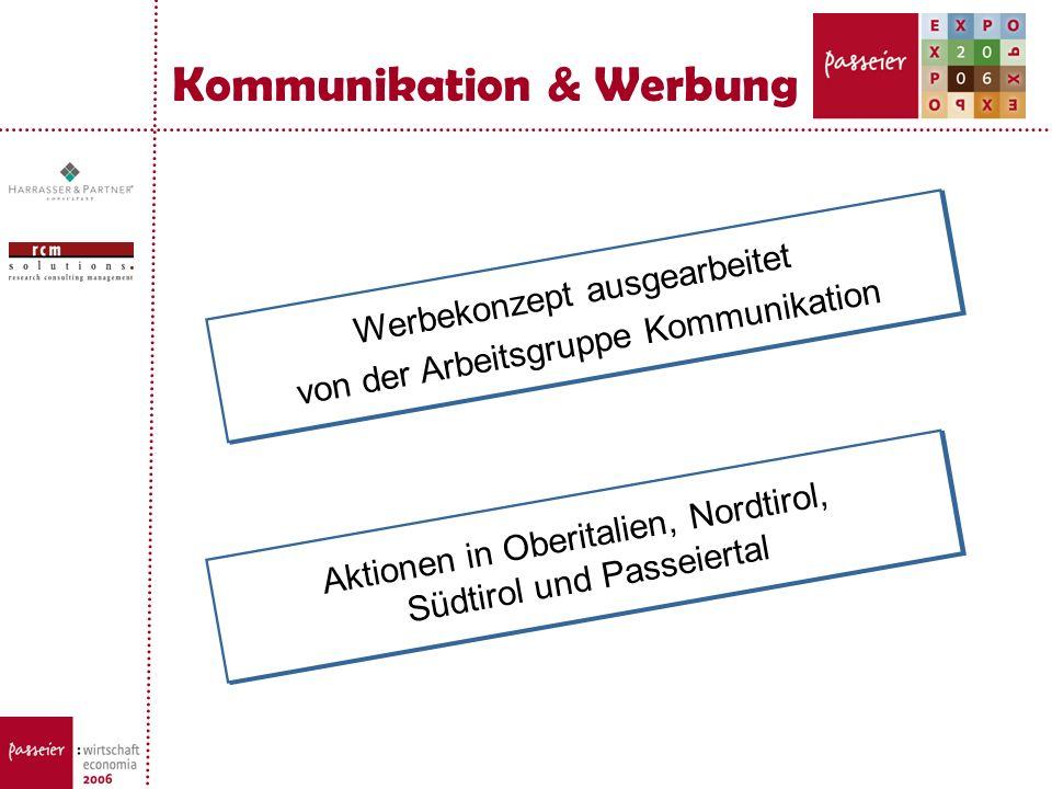 Kommunikation & Werbung