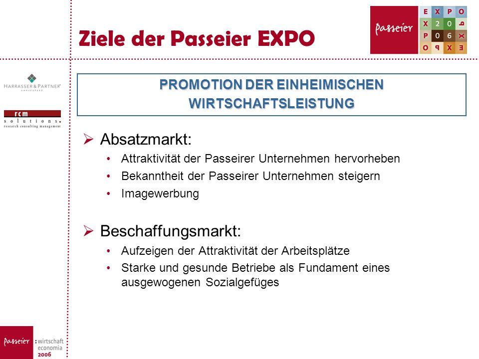 Ziele der Passeier EXPO