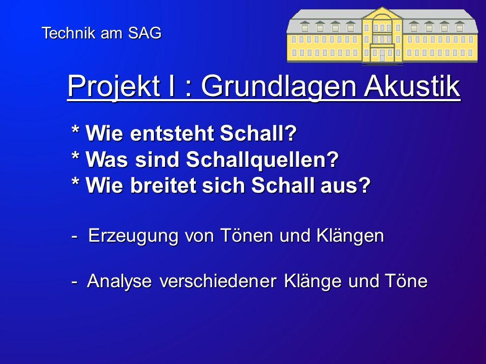 Projekt I : Grundlagen Akustik