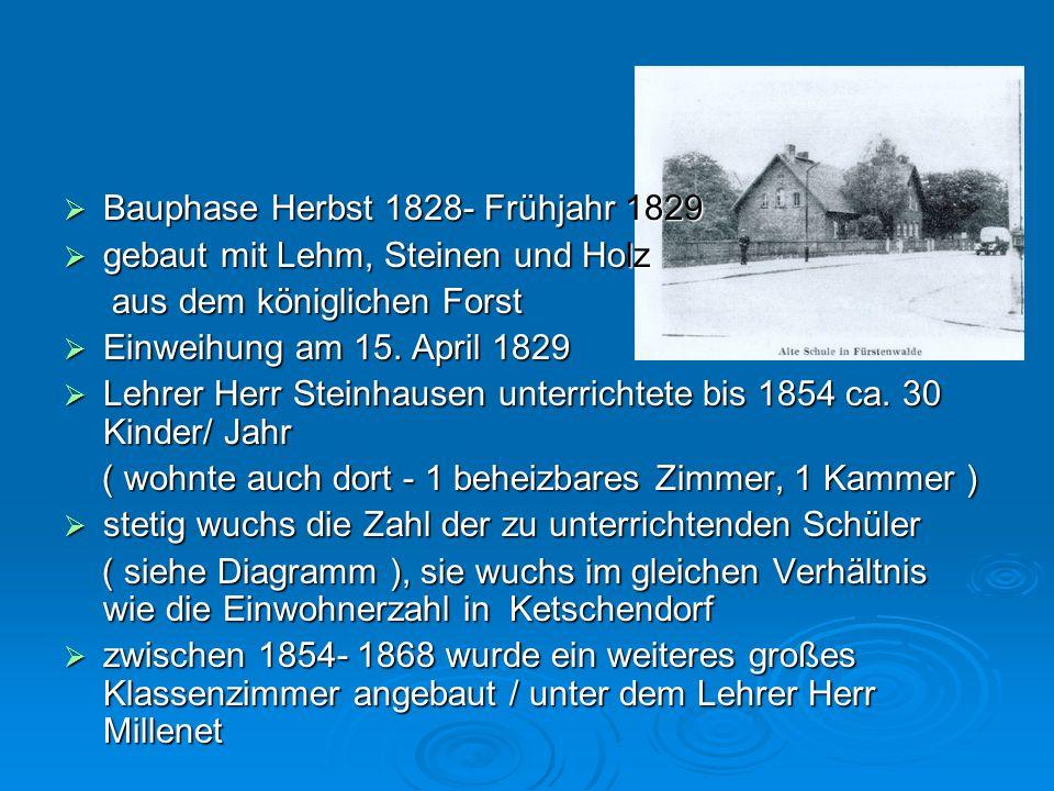 Bauphase Herbst 1828- Frühjahr 1829