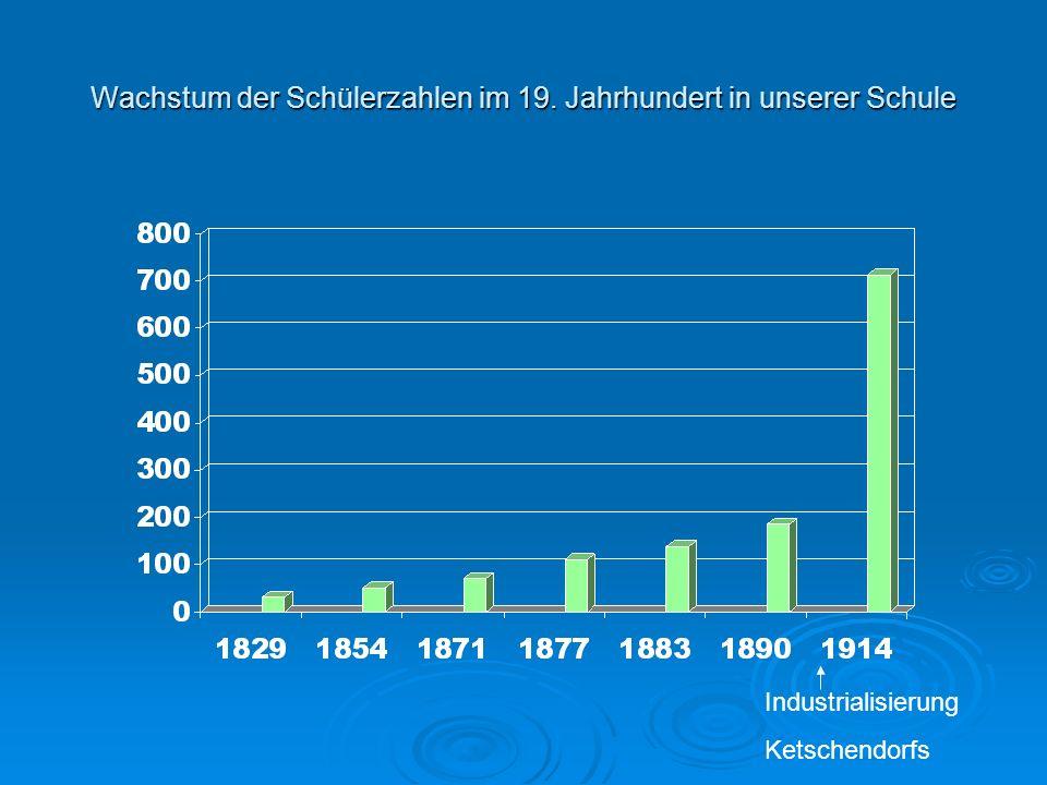 Wachstum der Schülerzahlen im 19. Jahrhundert in unserer Schule
