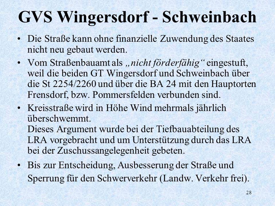 GVS Wingersdorf - Schweinbach