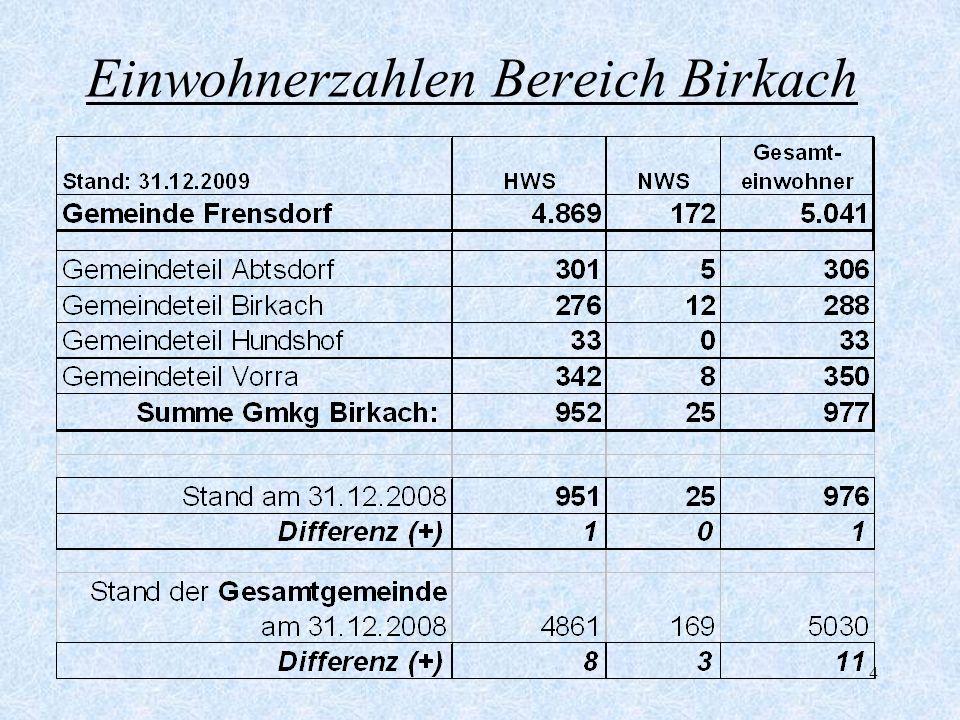 Einwohnerzahlen Bereich Birkach