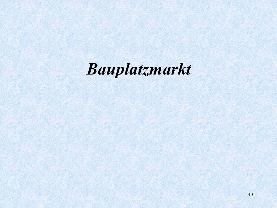 Bauplatzmarkt