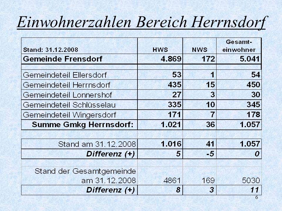 Einwohnerzahlen Bereich Herrnsdorf