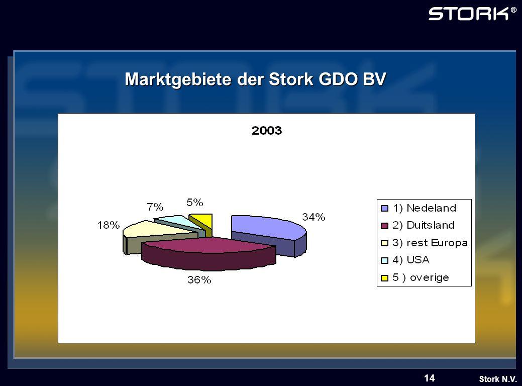 Marktgebiete der Stork GDO BV
