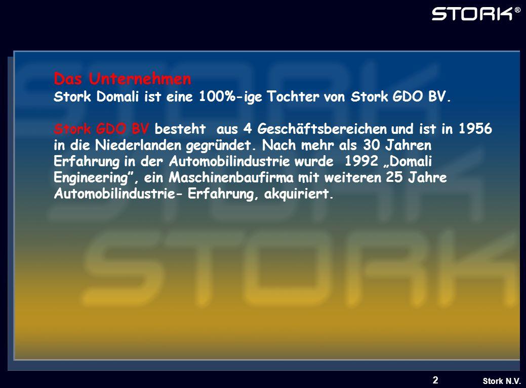 Das Unternehmen Stork Domali ist eine 100%-ige Tochter von Stork GDO BV.