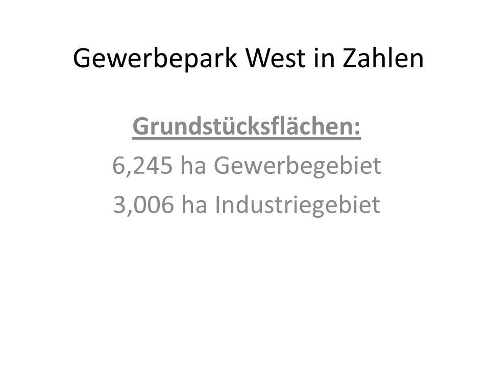 Gewerbepark West in Zahlen
