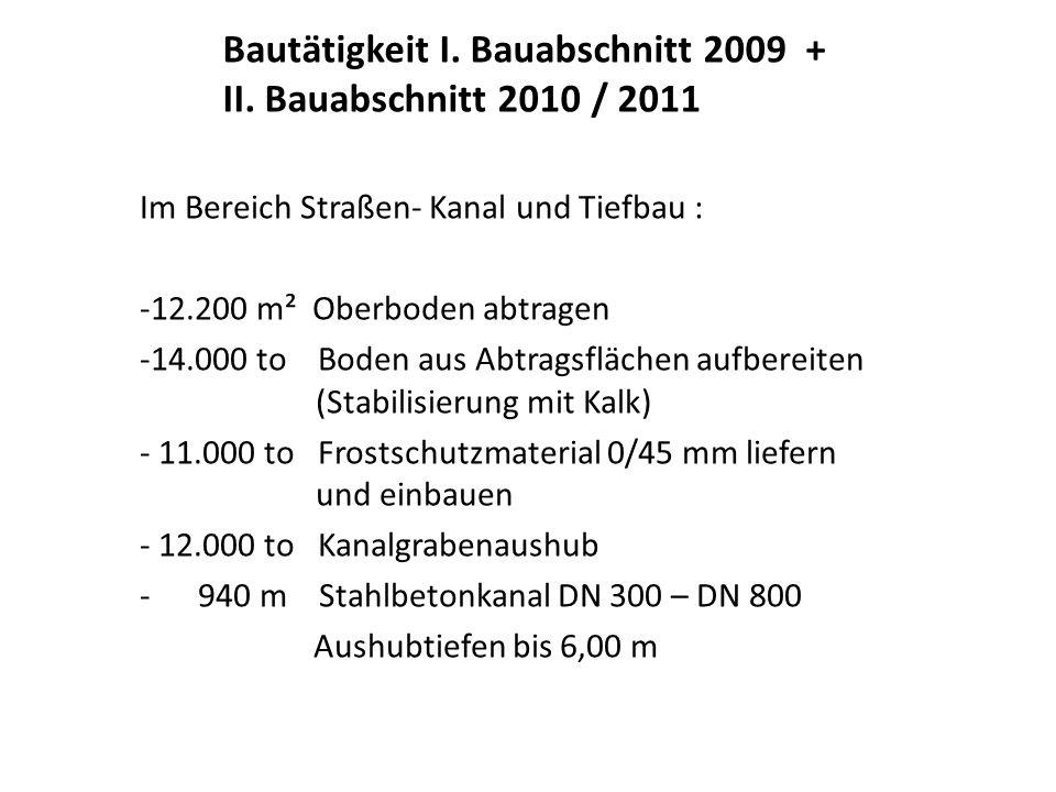 Bautätigkeit I. Bauabschnitt 2009 + II. Bauabschnitt 2010 / 2011