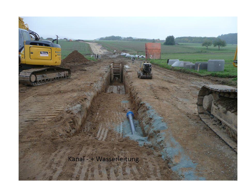 Kanal - + Wasserleitung