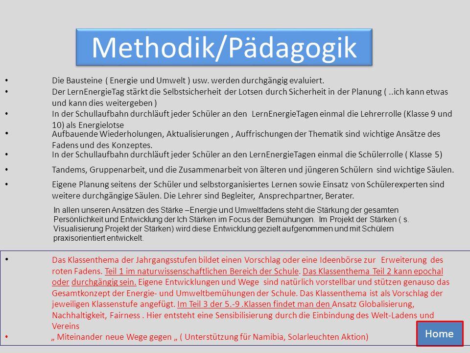 Methodik/Pädagogik Home