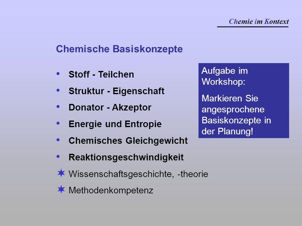Chemische Basiskonzepte