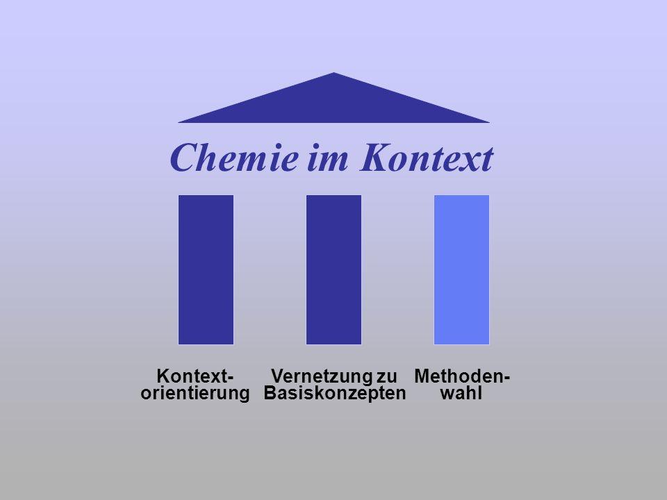 Kontext- orientierung Vernetzung zu Basiskonzepten