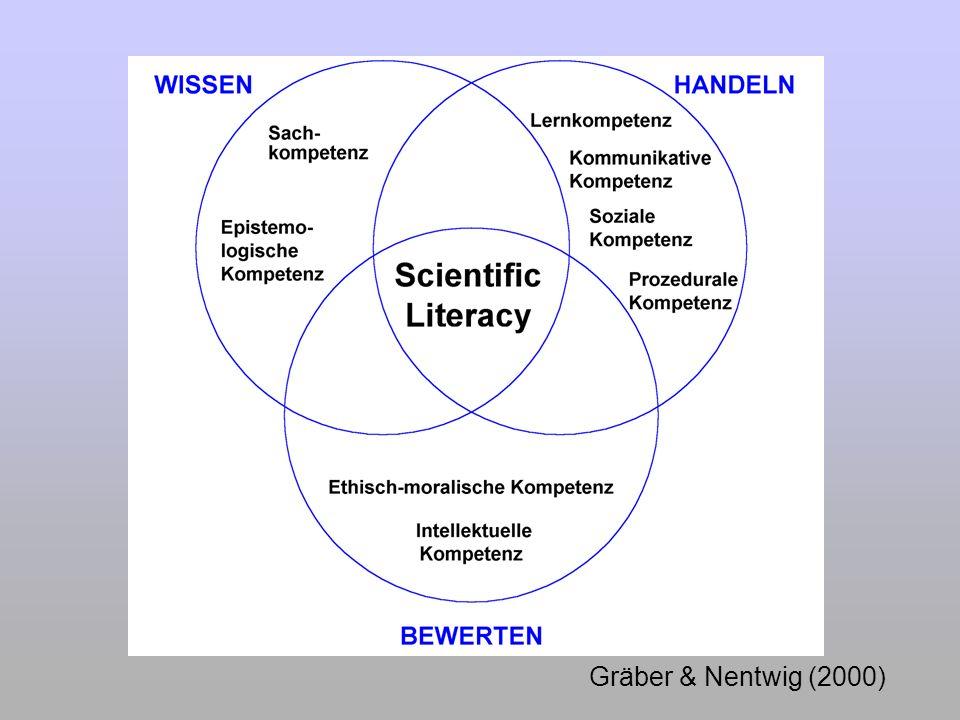 Theorien aus der Lehr- und Lernforschung