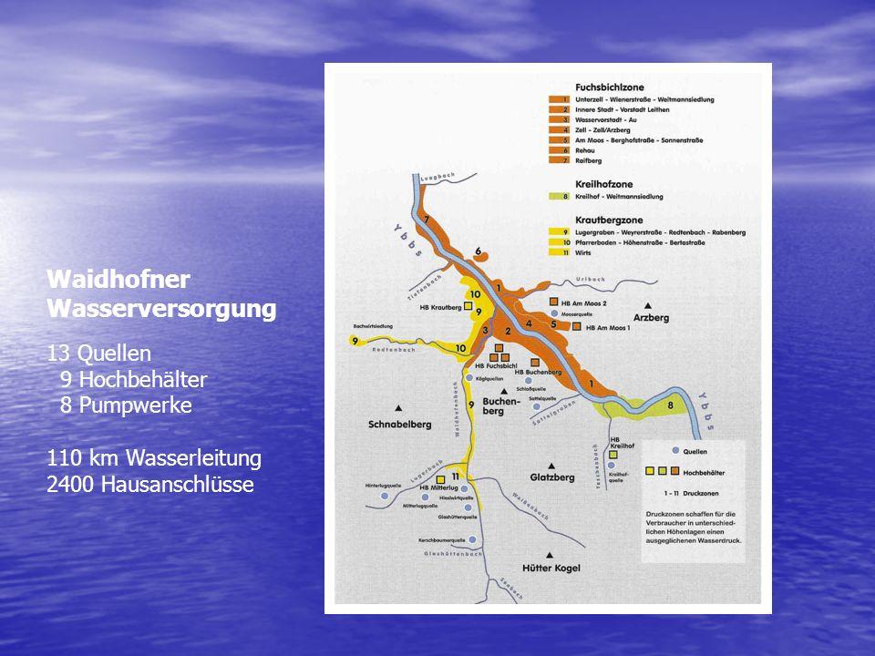 Waidhofner Wasserversorgung 13 Quellen 9 Hochbehälter 8 Pumpwerke