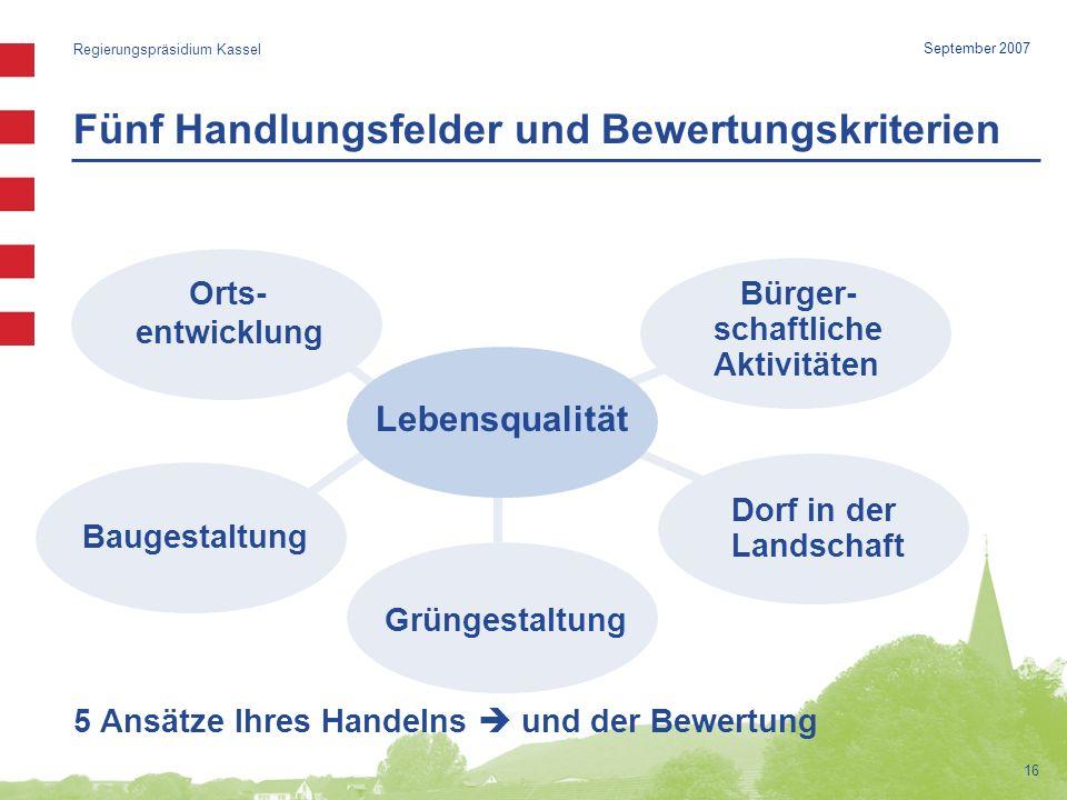 Fünf Handlungsfelder und Bewertungskriterien