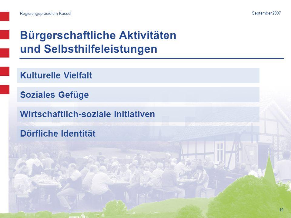 Bürgerschaftliche Aktivitäten und Selbsthilfeleistungen