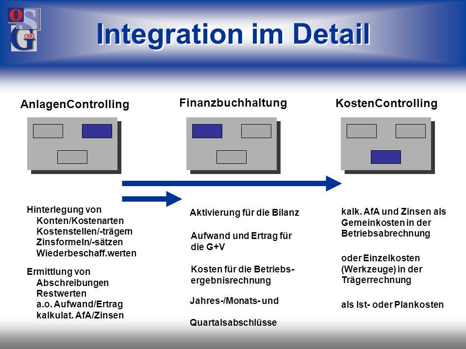 Integration im Detail Finanzbuchhaltung AnlagenControlling