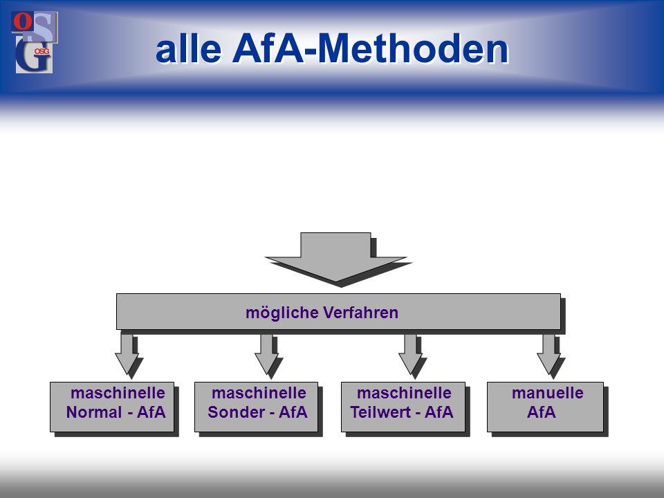 alle AfA-Methoden mögliche Verfahren