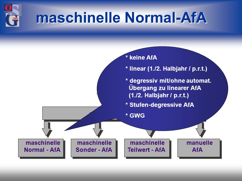 maschinelle Normal-AfA