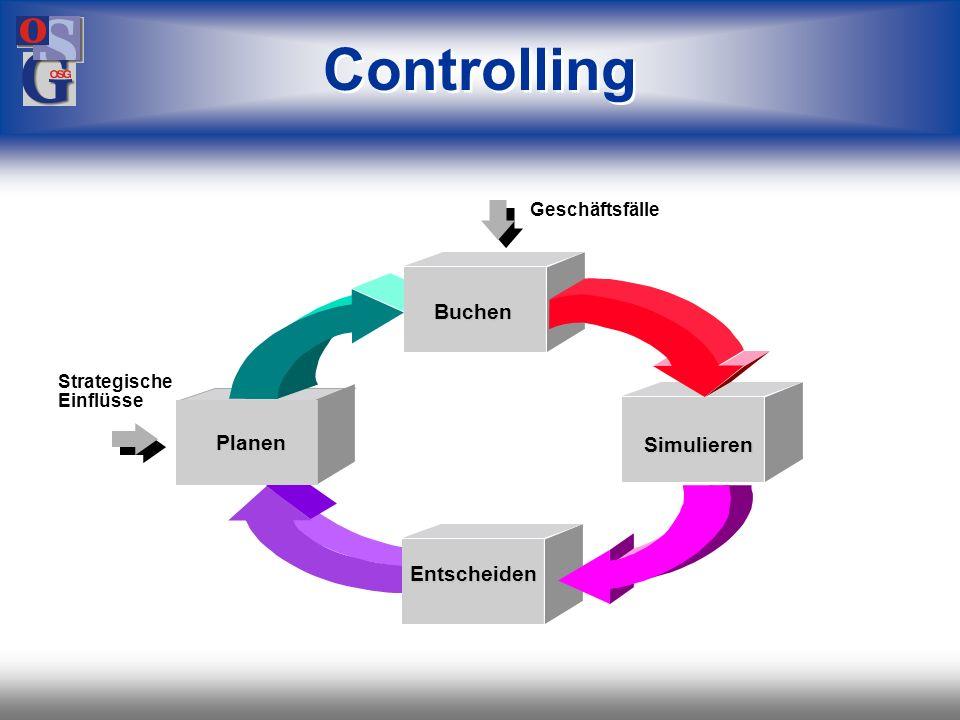 Controlling Buchen Planen Simulieren Entscheiden Geschäftsfälle