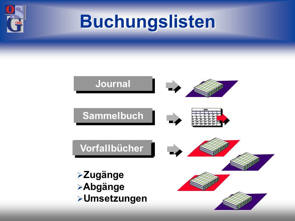 Buchungslisten Journal Sammelbuch Vorfallbücher Zugänge Abgänge