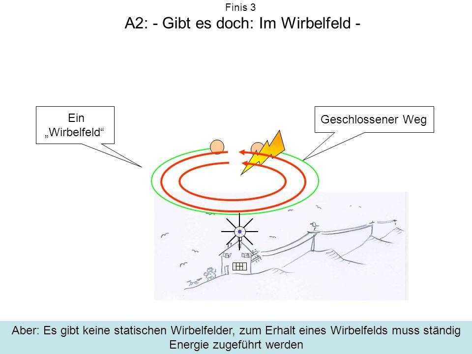 Finis 3 A2: - Gibt es doch: Im Wirbelfeld -