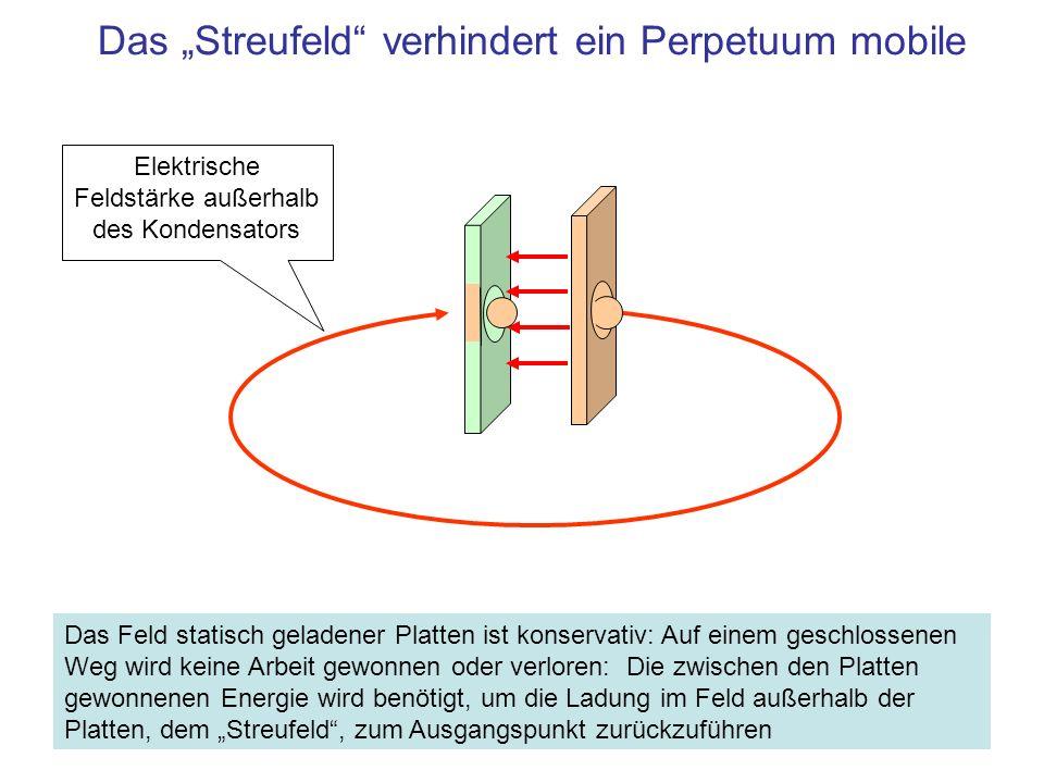 """Das """"Streufeld verhindert ein Perpetuum mobile"""