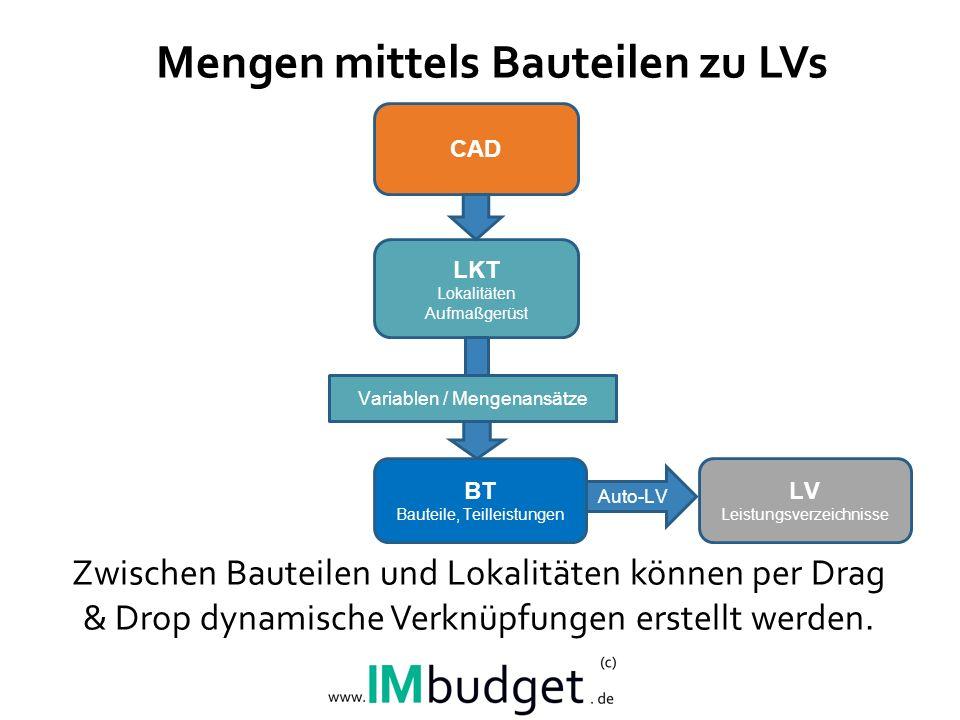 Mengen mittels Bauteilen zu LVs