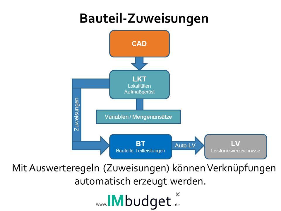 Bauteil-Zuweisungen CAD. LKT Lokalitäten Aufmaßgerüst. Zuweisungen. Variablen / Mengenansätze. BT Bauteile, Teilleistungen.