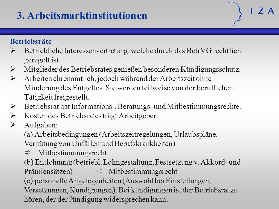 3. Arbeitsmarktinstitutionen
