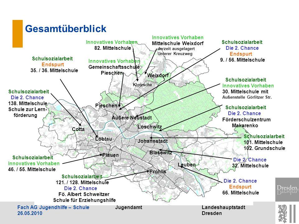 Gesamtüberblick Innovatives Vorhaben Mittelschule Weixdorf