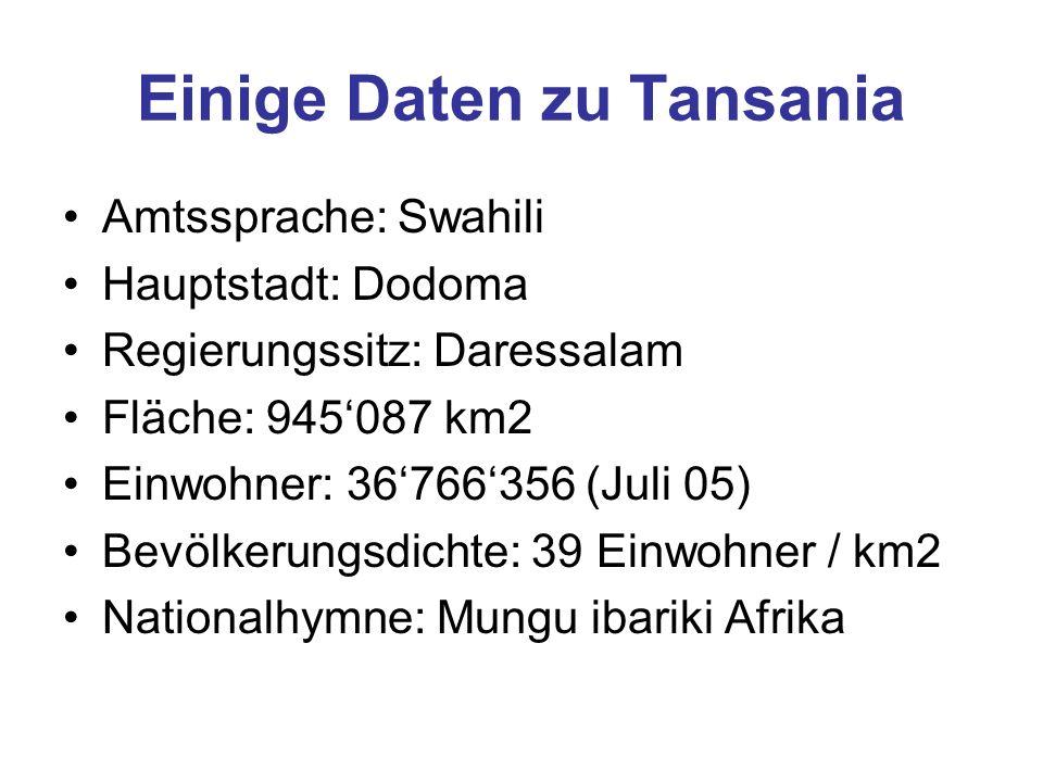 Einige Daten zu Tansania