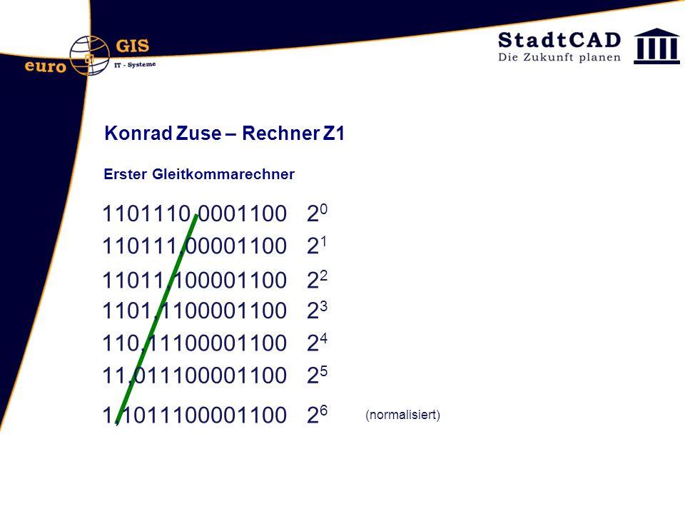 Konrad Zuse – Rechner Z1 Erster Gleitkommarechner. 1101110,0001100 20. 110111,00001100 21. 11011,100001100 22.