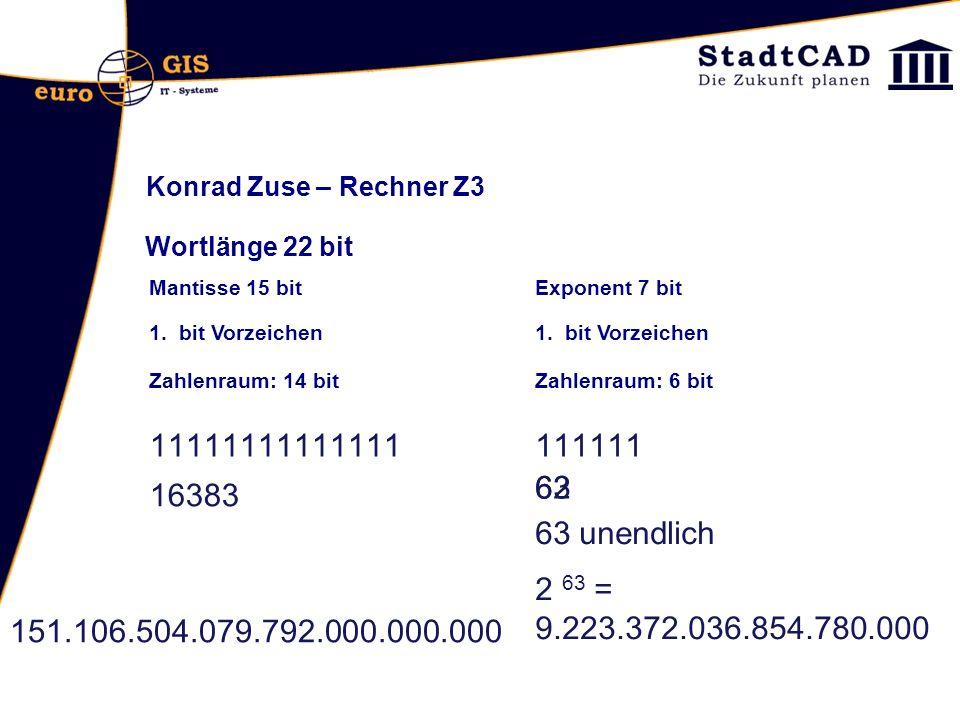 Konrad Zuse – Rechner Z3 Wortlänge 22 bit. Mantisse 15 bit. Exponent 7 bit. 1. bit Vorzeichen. 1. bit Vorzeichen.