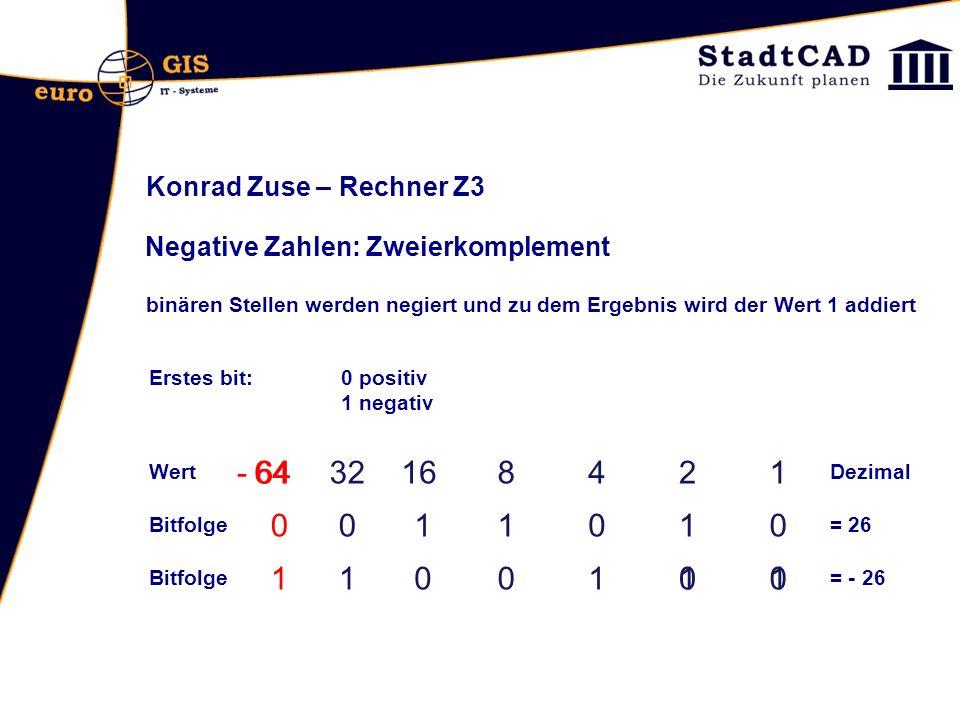 - 64 64 32 16 8 4 2 1 1 1 1 1 1 1 1 1 Konrad Zuse – Rechner Z3
