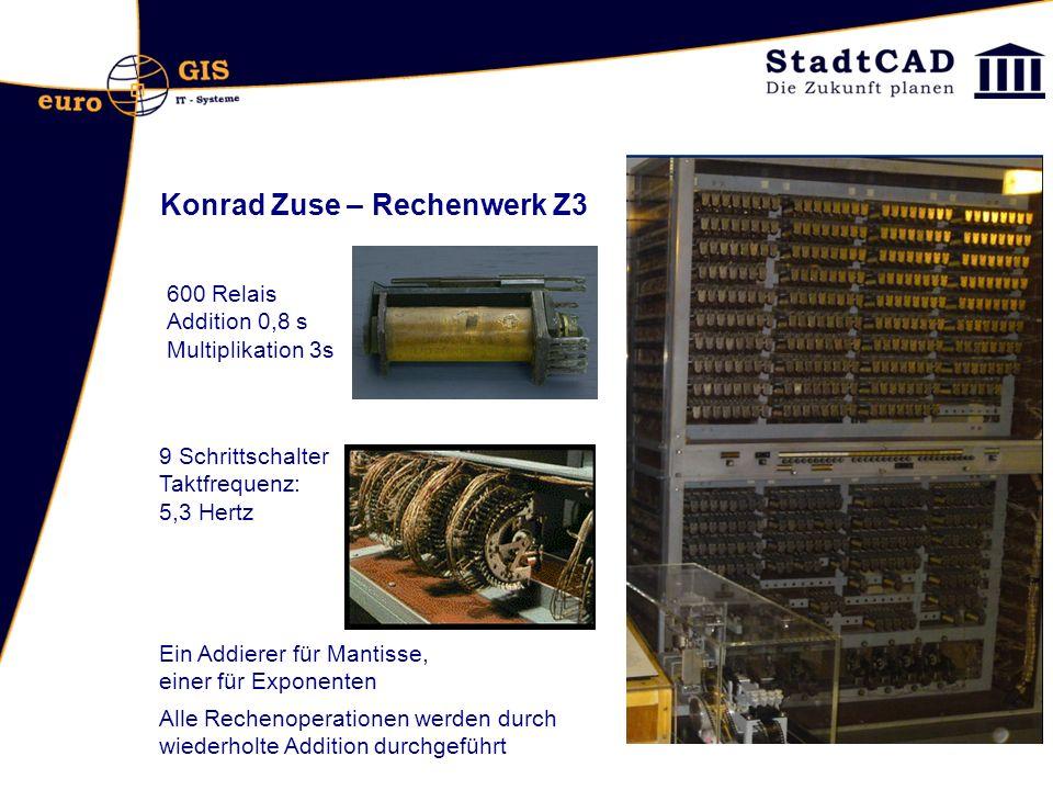 Konrad Zuse – Rechenwerk Z3