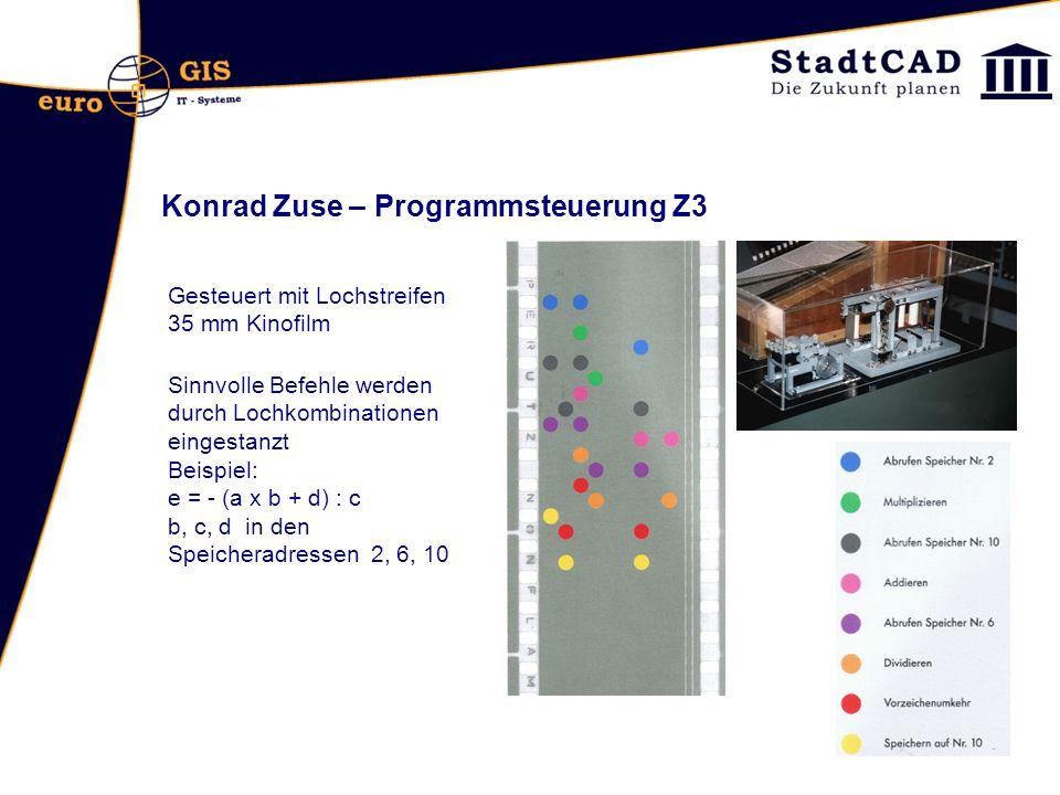 Konrad Zuse – Programmsteuerung Z3