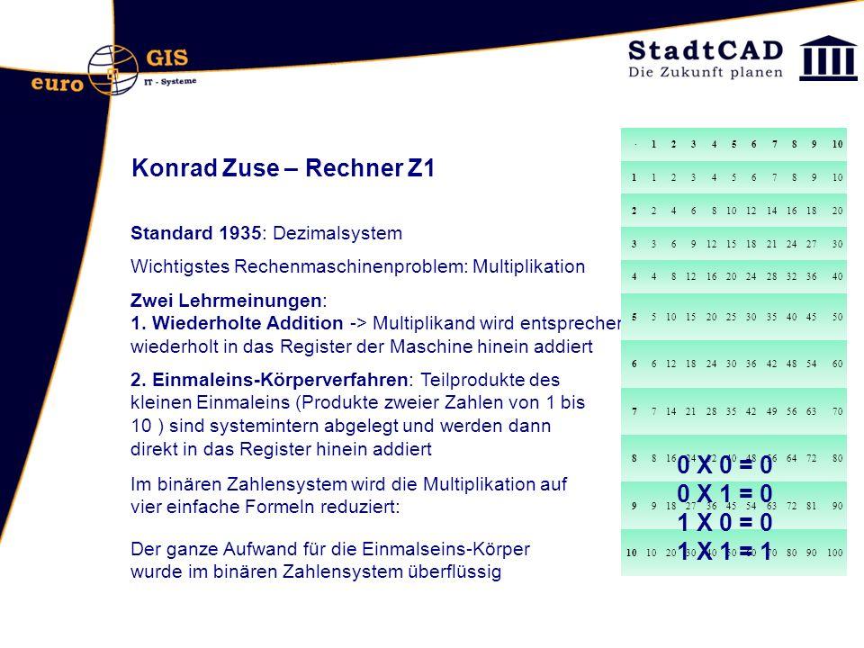 Konrad Zuse – Rechner Z1 0 X 0 = 0 0 X 1 = 0 1 X 0 = 0 1 X 1 = 1