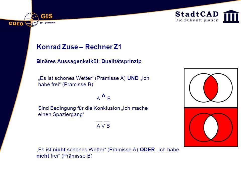 Konrad Zuse – Rechner Z1 Binäres Aussagenkalkül: Dualitätsprinzip