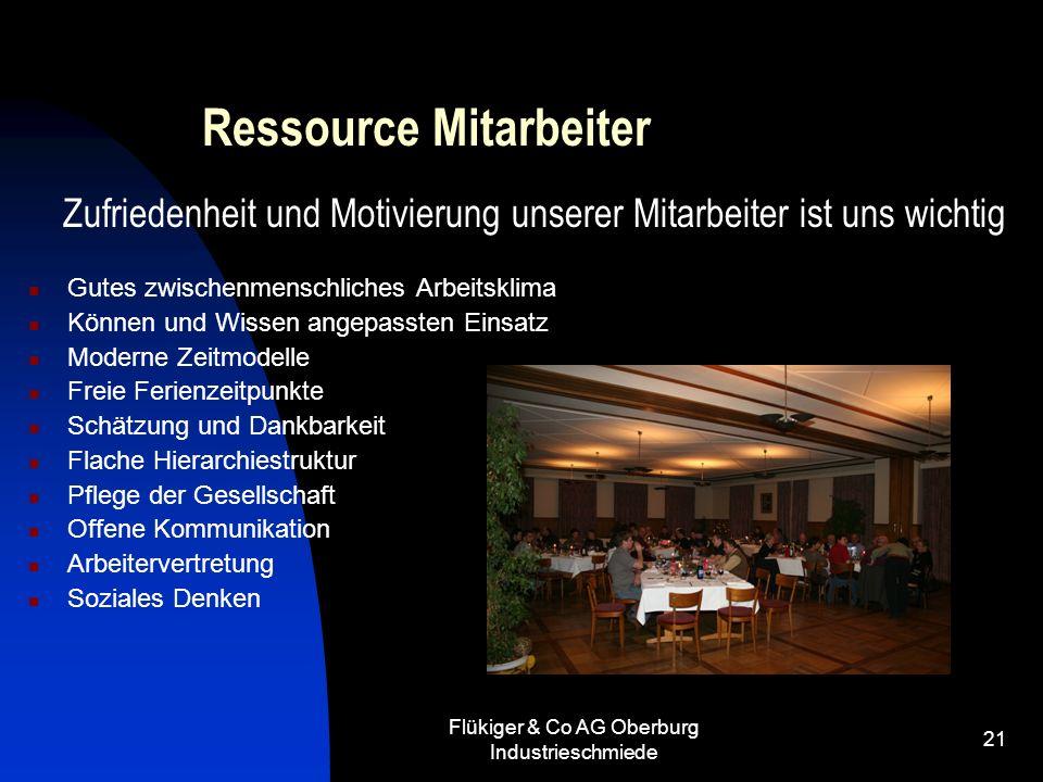 Ressource Mitarbeiter
