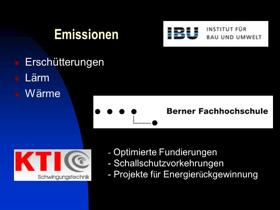 Emissionen Erschütterungen Lärm Wärme Optimierte Fundierungen