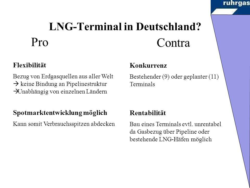 LNG-Terminal in Deutschland