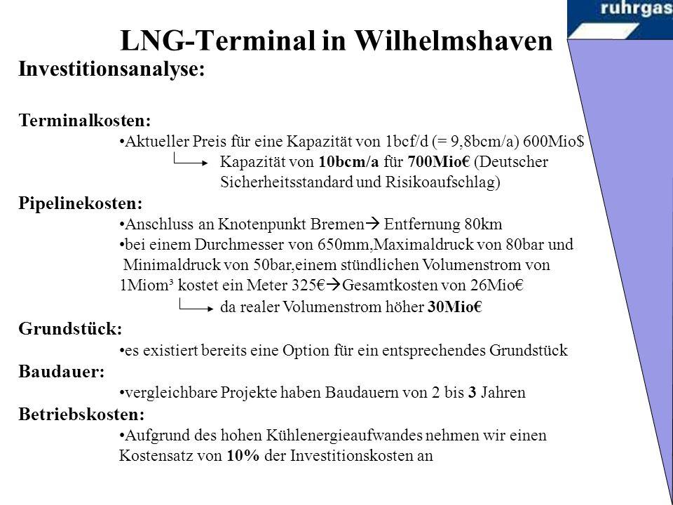 LNG-Terminal in Wilhelmshaven