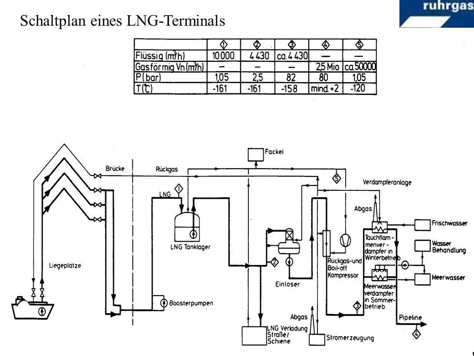 Ziemlich Viair Kompressor Schaltplan Fotos - Elektrische ...