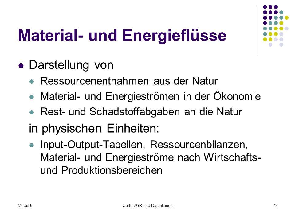 Material- und Energieflüsse