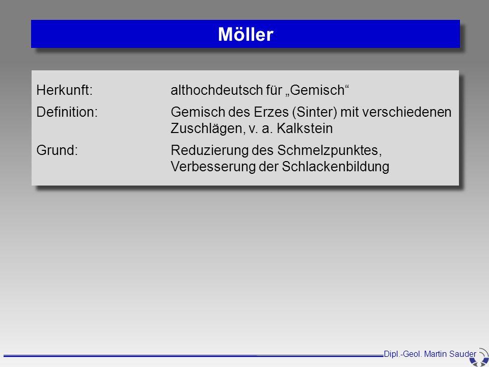 """Möller Herkunft: althochdeutsch für """"Gemisch"""