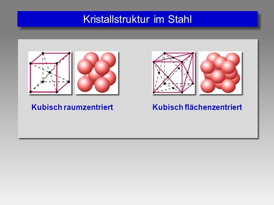 Kristallstruktur im Stahl