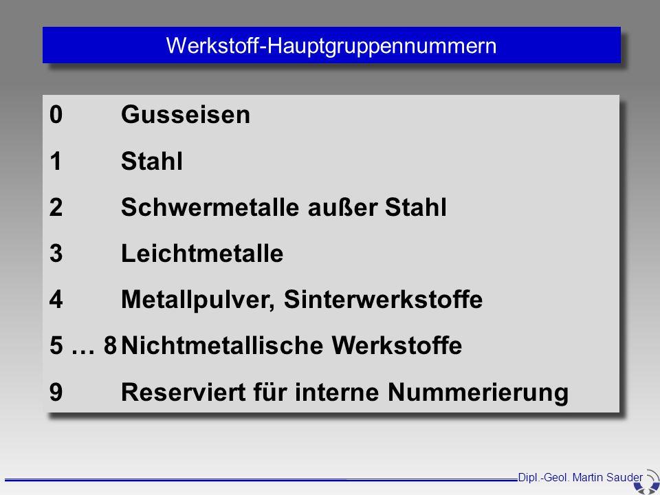 Werkstoff-Hauptgruppennummern