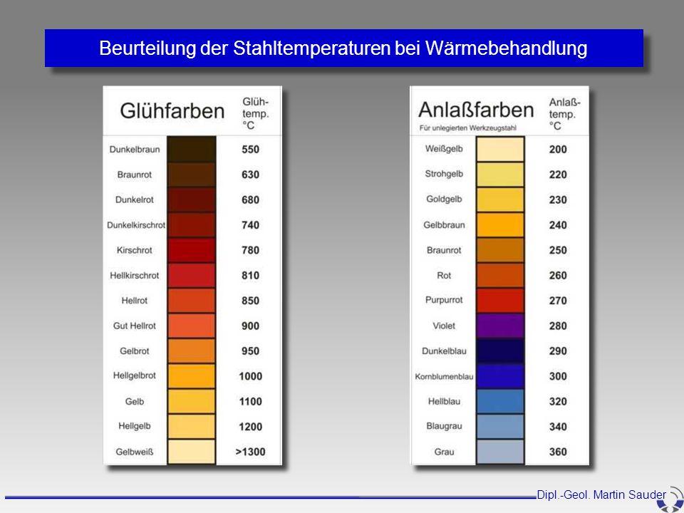 Beurteilung der Stahltemperaturen bei Wärmebehandlung